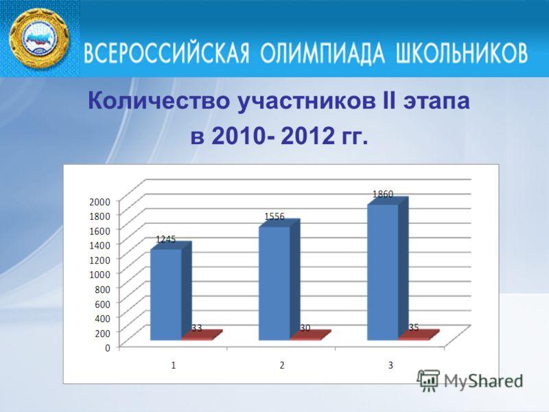 Количество участников II этапа в 2010- 2012 гг.