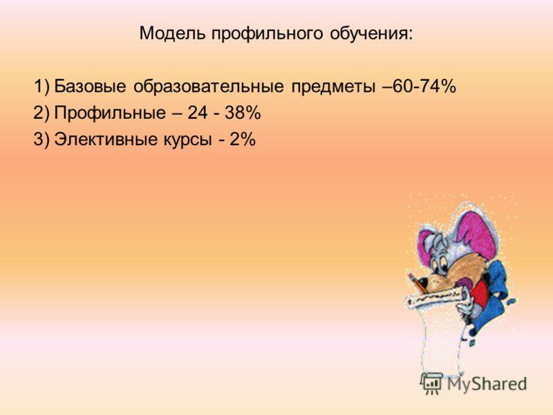 Модель профильного обучения: 1)Базовые образовательные предметы –60-74% 2)Профильные – 24 - 38% 3)Элективные курсы - 2%