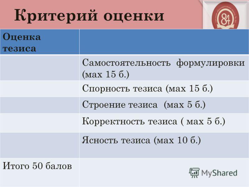 Критерий оценки Оценка тезиса Самостоятельность формулировки (мах 15 б.) Спорность тезиса (мах 15 б.) Строение тезиса (мах 5 б.) Корректность тезиса ( мах 5 б.) Ясность тезиса (мах 10 б.) Итого 50 балов