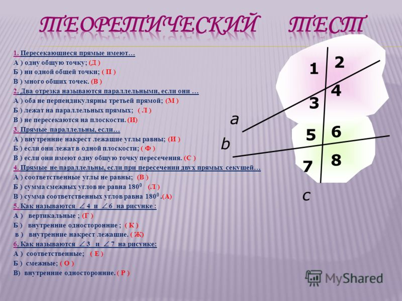 1. Пересекающиеся прямые имеют… А ) одну общую точку; (Д ) Б ) ни одной общей точки; ( П ) В ) много общих точек. (В ) 2. Два отрезка называются параллельными, если они … А ) оба не перпендикулярны третьей прямой; (М ) Б ) лежат на параллельных прямы