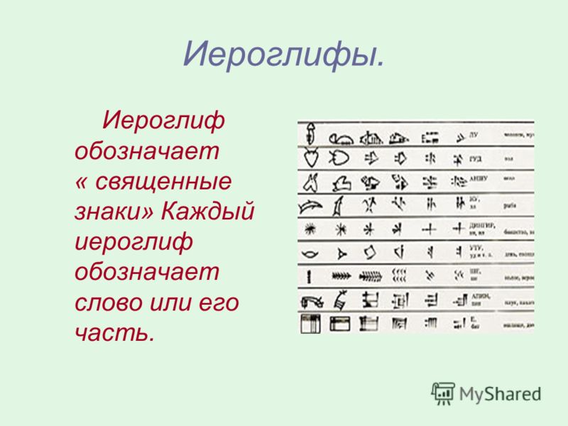 Иероглифы. Иероглиф обозначает « священные знаки» Каждый иероглиф обозначает слово или его часть.