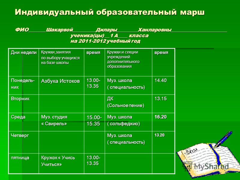 Индивидуальный образовательный марш ФИО _______Шакарвой__________Дилары_________Ханларовны________________________ ученика(цы) __1 А____ класса на 2011-2012 учебный год Дни недели Кружки,занятия по выбору учащихся на базе школы время Кружки и секции
