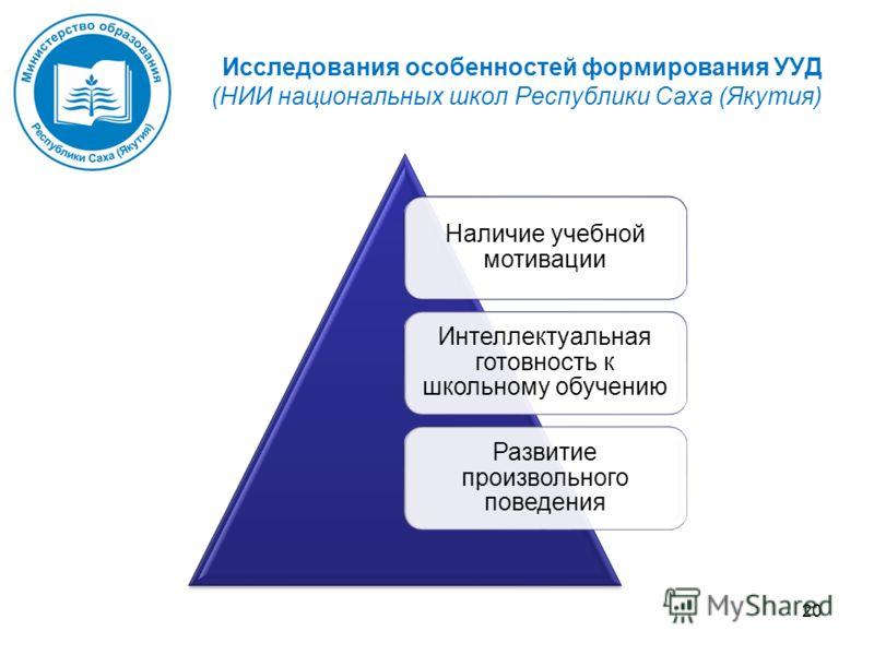 Исследования особенностей формирования УУД (НИИ национальных школ Республики Саха (Якутия) Наличие учебной мотивации Интеллектуальная готовность к школьному обучению Развитие произвольного поведения 20