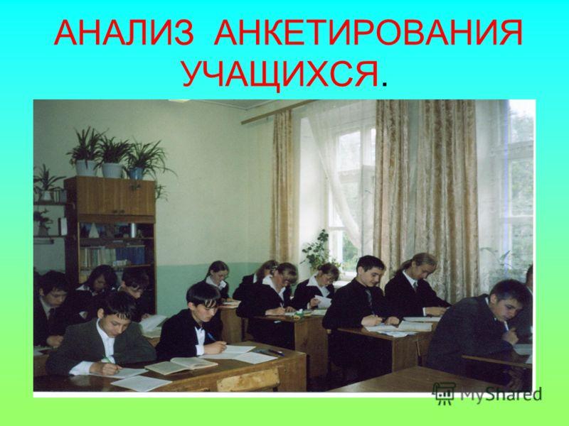 АНАЛИЗ АНКЕТИРОВАНИЯ УЧАЩИХСЯ.