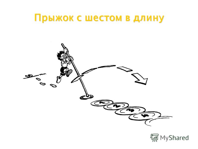 Прыжок с шестом в длину