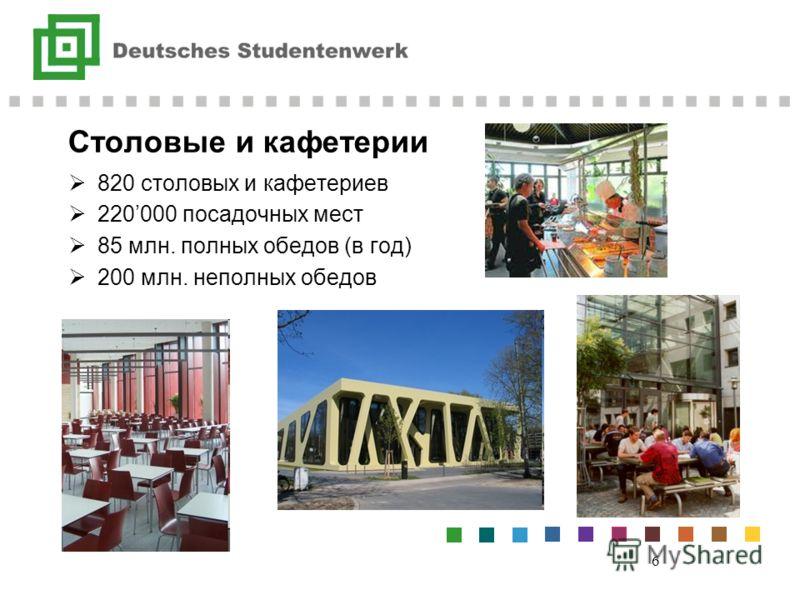 6 Столовые и кафетерии 820 столовых и кафетериев 220000 посадочных мест 85 млн. полных обедов (в год) 200 млн. неполных обедов