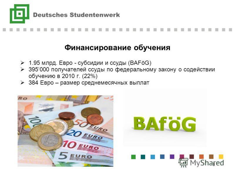 Финансирование обучения 1.95 млрд. Евро - субсидии и ссуды (BAFöG) 395000 получателей ссуды по федеральному закону о содействии обучению в 2010 г. (22%) 384 Евро – размер среднемесячных выплат 8