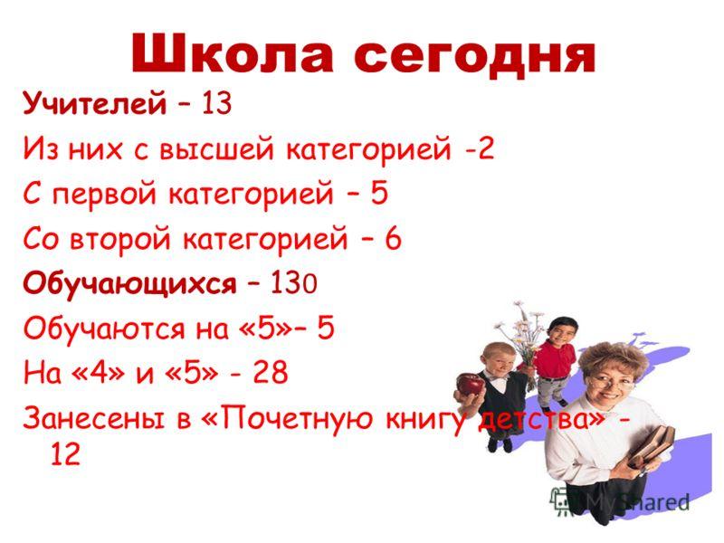 Школа сегодня Учителей – 13 Из них с высшей категорией -2 С первой категорией – 5 Со второй категорией – 6 Обучающихся – 13 0 Обучаются на «5»– 5 На «4» и «5» - 28 Занесены в «Почетную книгу детства» - 12