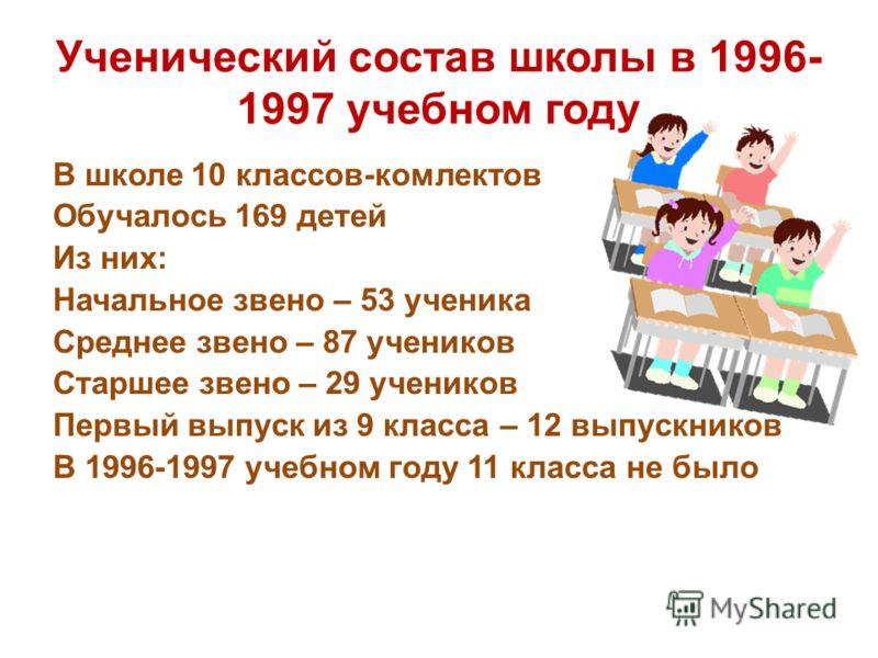 Ученический состав школы в 1996- 1997 учебном году В школе 10 классов-комлектов Обучалось 169 детей Из них: Начальное звено – 53 ученика Среднее звено – 87 учеников Старшее звено – 29 учеников Первый выпуск из 9 класса – 12 выпускников В 1996-1997 уч