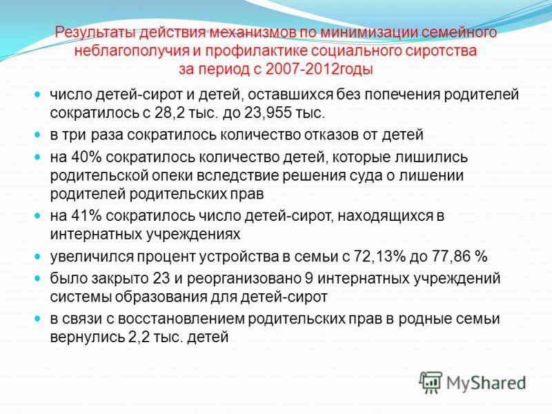 Результаты действия механизмов по минимизации семейного неблагополучия и профилактике социального сиротства за период с 2007-2012годы число детей-сирот и детей, оставшихся без попечения родителей сократилось с 28,2 тыс. до 23,955 тыс. в три раза сокр