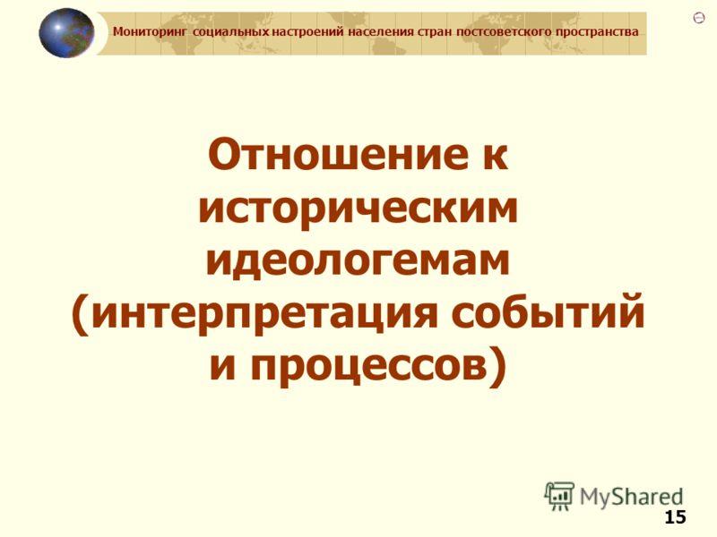 Мониторинг социальных настроений населения стран постсоветского пространства 15 Отношение к историческим идеологемам (интерпретация событий и процессов)