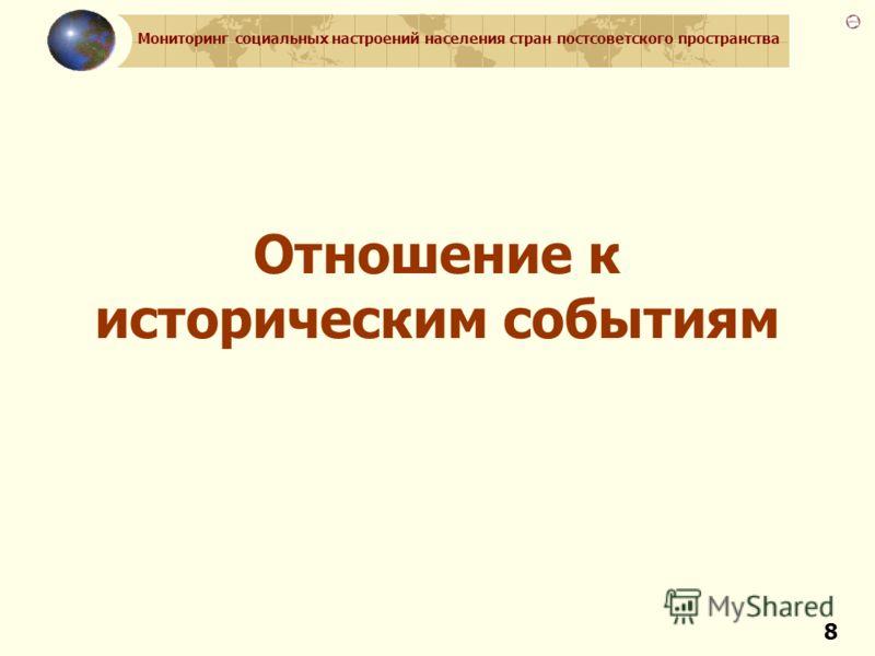 Мониторинг социальных настроений населения стран постсоветского пространства 8 Отношение к историческим событиям
