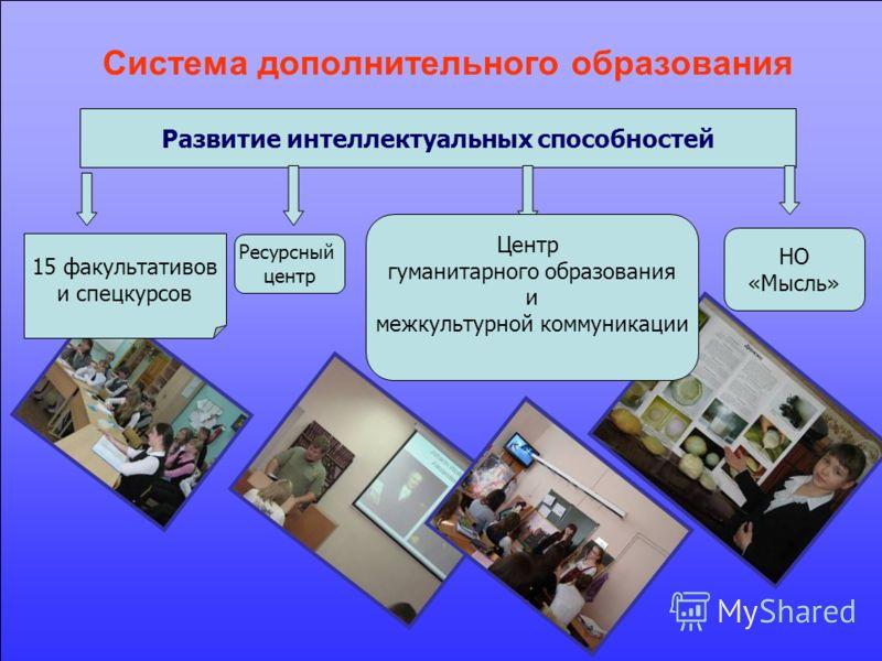 Система дополнительного образования Развитие интеллектуальных способностей 15 факультативов и спецкурсов Центр гуманитарного образования и межкультурной коммуникации НО «Мысль» Ресурсный центр