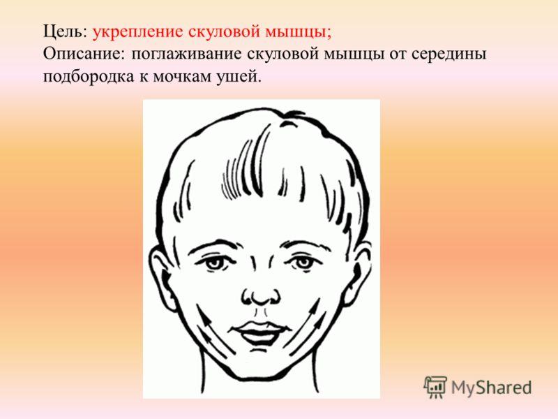 Цель: укрепление скуловой мышцы; Описание: поглаживание скуловой мышцы от середины подбородка к мочкам ушей.