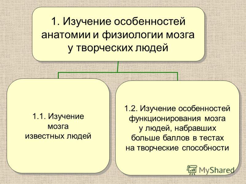1. Изучение особенностей анатомии и физиологии мозга у творческих людей 1. Изучение особенностей анатомии и физиологии мозга у творческих людей 1.1. Изучение мозга известных людей 1.2. Изучение особенностей функционирования мозга у людей, набравших б