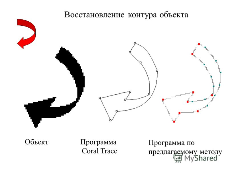 Восстановление контура объекта Объект Программа Coral Trace Программа по предлагаемому методу