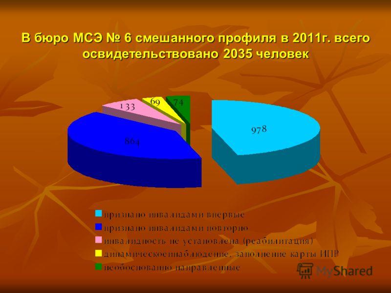 В бюро МСЭ 6 смешанного профиля в 2011г. всего освидетельствовано 2035 человек