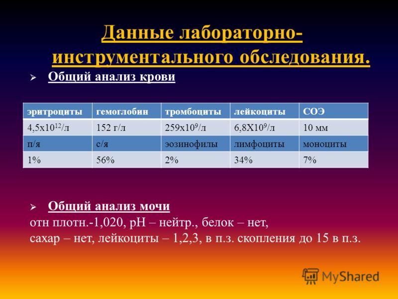 Данные лабораторно - инструментального обследования. Общий анализ крови Общий анализ мочи отн плотн.-1,020, рН – нейтр., белок – нет, сахар – нет, лейкоциты – 1,2,3, в п. з. скопления до 15 в п. з. эритроцитыгемоглобинтромбоцитылейкоцитыСОЭ 4,5 х 10