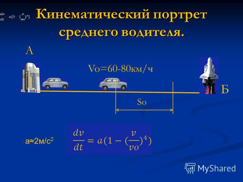 Кинематический портрет среднего водителя. А Б Vo=60-80км/ч So a2м/с 2