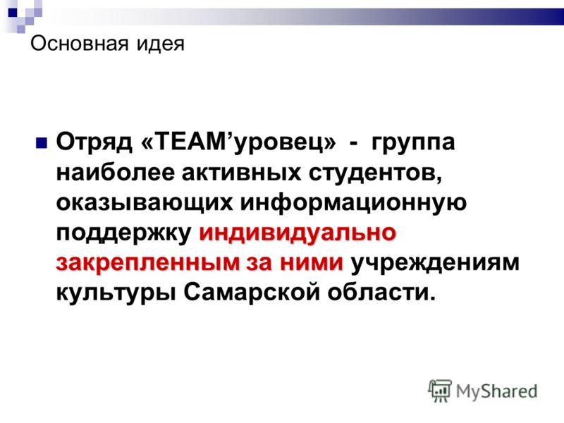 Основная идея индивидуально закрепленным за ними Отряд «ТЕАМуровец» - группа наиболее активных студентов, оказывающих информационную поддержку индивидуально закрепленным за ними учреждениям культуры Самарской области.