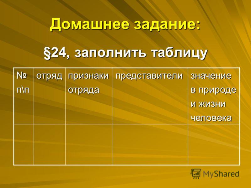 Домашнее задание: §24, заполнить таблицу п\потрядпризнакиотрядапредставителизначение в природе и жизни человека