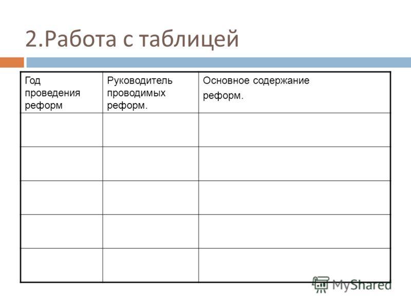 2. Работа с таблицей Год проведения реформ Руководитель проводимых реформ. Основное содержание реформ.