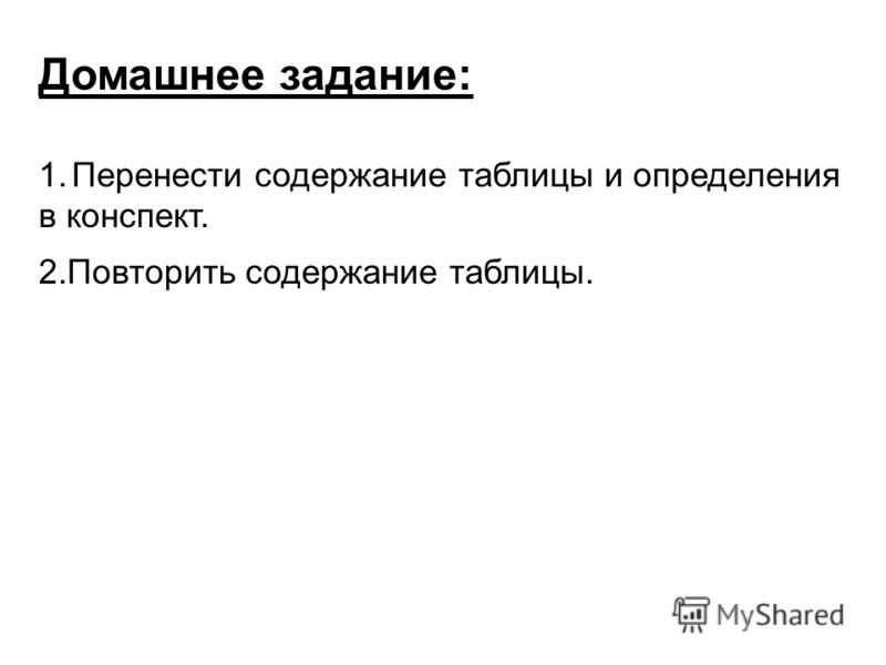 Домашнее задание: 1.Перенести содержание таблицы и определения в конспект. 2.Повторить содержание таблицы.