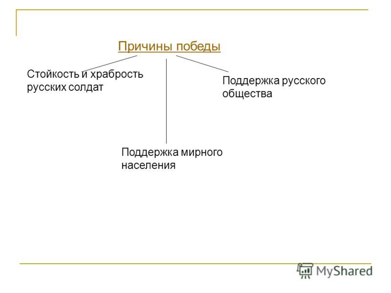 Стойкость и храбрость русских солдат Причины победы Поддержка мирного населения Поддержка русского общества