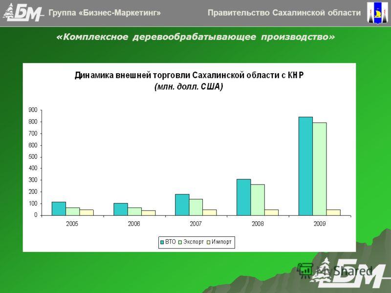 «Комплексное деревообрабатывающее производство» Правительство Сахалинской областиГруппа «Бизнес-Маркетинг»