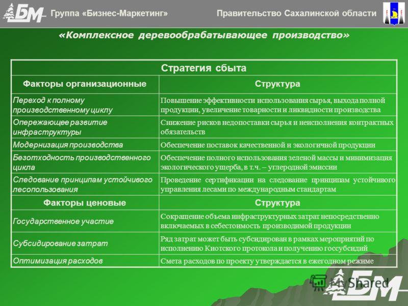 Правительство Сахалинской областиГруппа «Бизнес-Маркетинг» Стратегия сбыта Факторы организационныеСтруктура Переход к полному производственному циклу Повышение эффективности использования сырья, выхода полной продукции, увеличение товарности и ликвид
