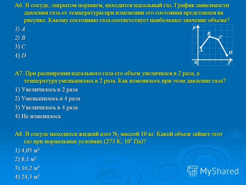 А6. В сосуде, закрытом поршнем, находится идеальный газ. График зависимости давления газа от температуры при изменении его состояния представлен на рисунке. Какому состоянию газа соответствует наибольшее значение объема? 1) А 2) В 3) С 4) D А7. При р