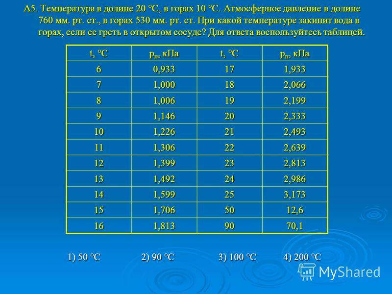 А5. Температура в долине 20 °С, в горах 10 °С. Атмосферное давление в долине 760 мм. рт. ст., в горах 530 мм. рт. ст. При какой температуре закипит вода в горах, если ее греть в открытом сосуде? Для ответа воспользуйтесь таблицей. t, °С р п, кПа t, °