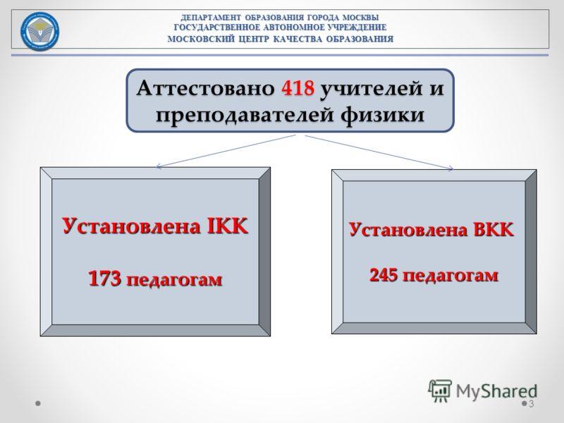ДЕПАРТАМЕНТ ОБРАЗОВАНИЯ ГОРОДА МОСКВЫ ГОСУДАРСТВЕННОЕ АВТОНОМНОЕ УЧРЕЖДЕНИЕ МОСКОВСКИЙ ЦЕНТР КАЧЕСТВА ОБРАЗОВАНИЯ 3 Аттестовано 418 учителей и преподавателей физики Установлена IКК 173 педагогам Установлена ВКК 245 педагогам