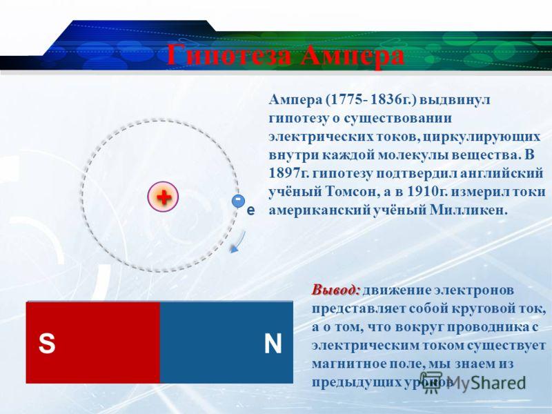Гипотеза Ампера ++ е - SN Вывод: Вывод: движение электронов представляет собой круговой ток, а о том, что вокруг проводника с электрическим током существует магнитное поле, мы знаем из предыдущих уроков Ампера (1775- 1836г.) выдвинул гипотезу о сущес
