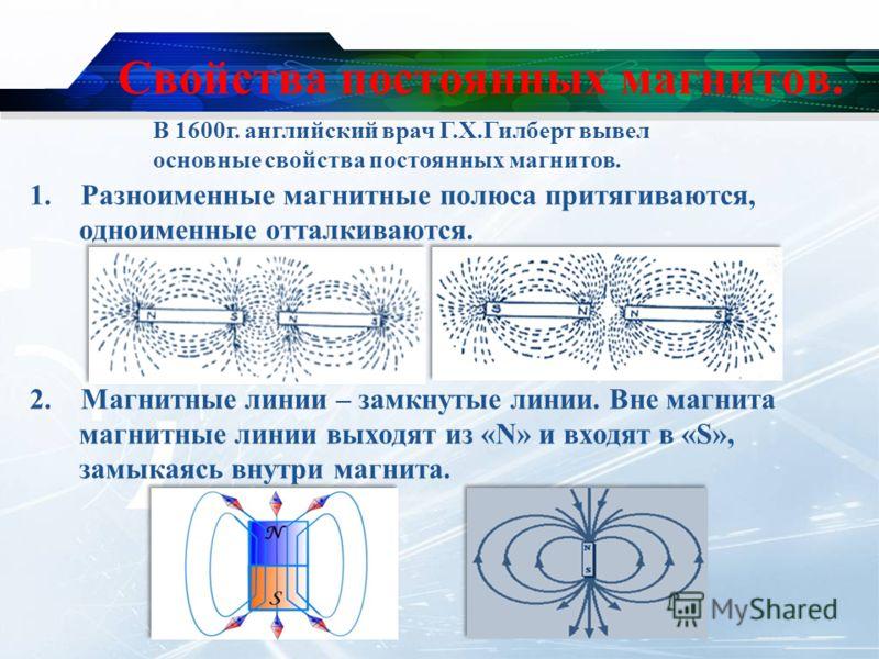 Свойства постоянных магнитов. 1. Разноименные магнитные полюса притягиваются, одноименные отталкиваются. 2. Магнитные линии – замкнутые линии. Вне магнита магнитные линии выходят из «N» и входят в «S», замыкаясь внутри магнита. В 1600г. английский вр