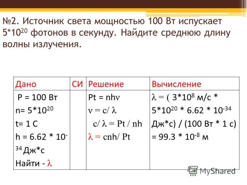 2. Источник света мощностью 100 Вт испускает 5*10 20 фотонов в секунду. Найдите среднюю длину волны излучения. ДаноСИРешениеВычисление Р = 100 Вт n= 5*10 20 t= 1 С h = 6.62 * 10 - 34 Дж*с Найти - λ Pt = nh ν ν = с/ λ с/ λ = Pt / n h λ = сn h / Pt λ =