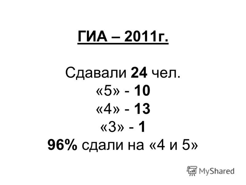 ГИА – 2011г. Сдавали 24 чел. «5» - 10 «4» - 13 «3» - 1 96% сдали на «4 и 5»