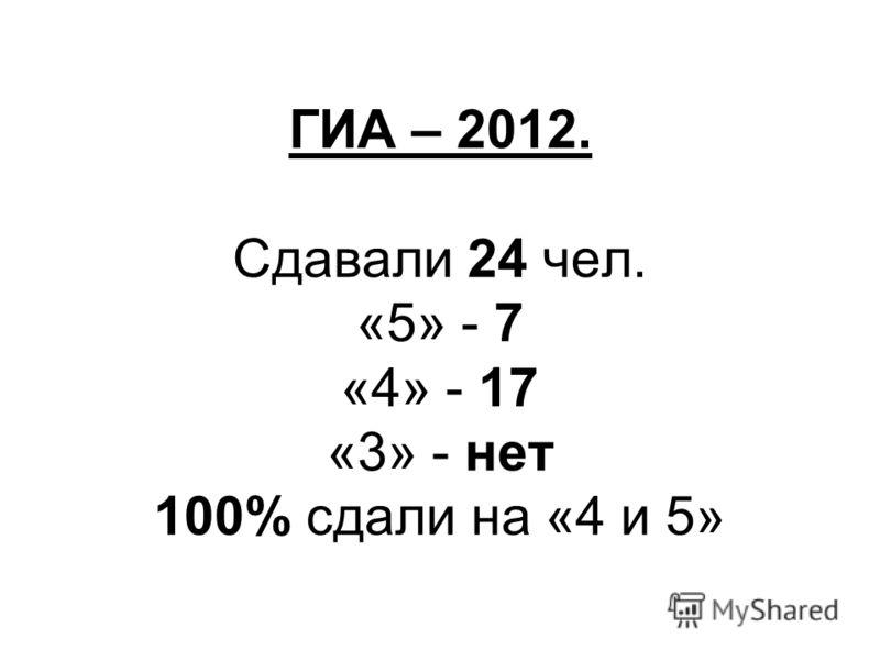 ГИА – 2012. Сдавали 24 чел. «5» - 7 «4» - 17 «3» - нет 100% сдали на «4 и 5»