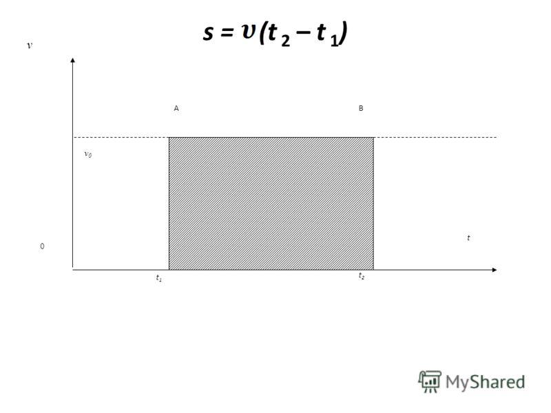 v v0v0 AB t1t1 t2t2 t 0 s = (t 2 – t 1 )