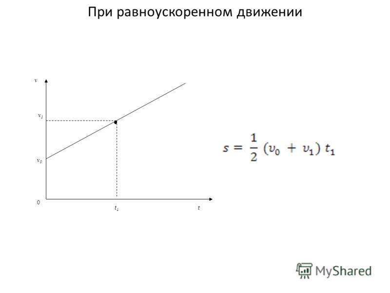 При равноускоренном движении v1v1 tt1t1 v0v0 v 0