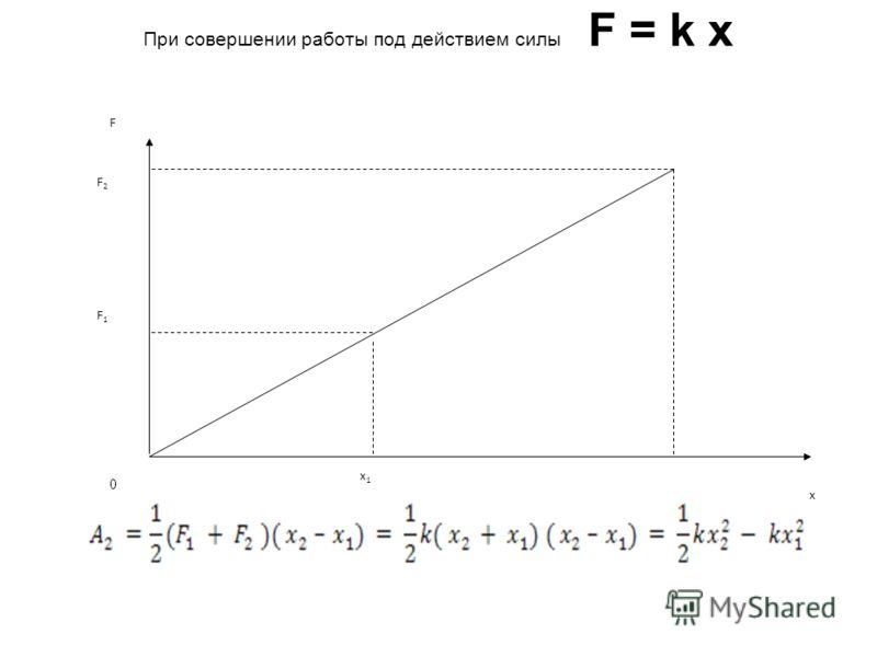 При совершении работы под действием силы F = k x F F2F2 F1F1 x1x1 x 0