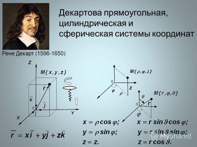 Декартова прямоугольная, цилиндрическая и сферическая системы координат Рене Декарт (1596-1650)