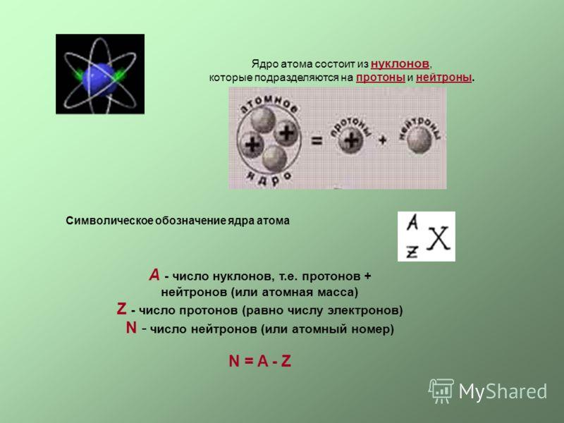 Ядро атома состоит из нуклонов, которые подразделяются на протоны и нейтроны. Символическое обозначение ядра атома А - число нуклонов, т.е. протонов + нейтронов (или атомная масса) Z - число протонов (равно числу электронов) N - число нейтронов (или