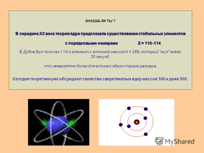 ЗНАЕШЬ ЛИ ТЫ ? В середине XX века теория ядра предсказала существование стабильных элементов с порядковыми номерами Z Z = 110 -114 В Дубне был получен 114-й элемент с атомной массой А = 289, который