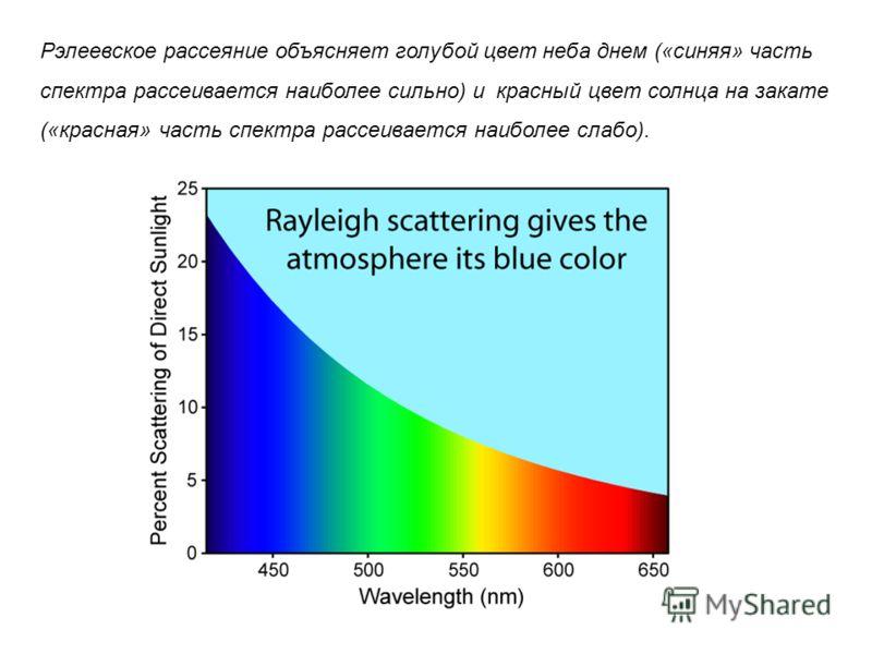 Рэлеевское рассеяние объясняет голубой цвет неба днем («синяя» часть спектра рассеивается наиболее сильно) и красный цвет солнца на закате («красная» часть спектра рассеивается наиболее слабо).