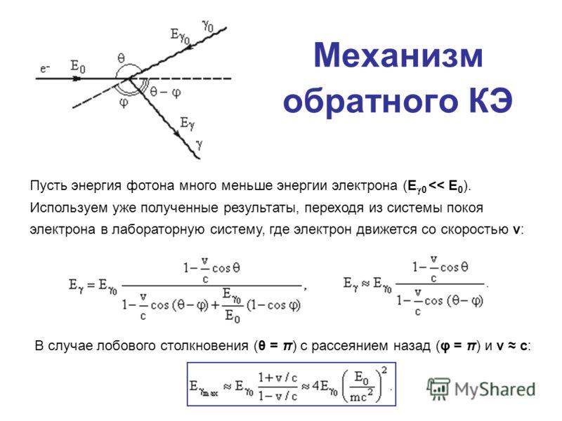 Механизм обратного КЭ Пусть энергия фотона много меньше энергии электрона (E 0