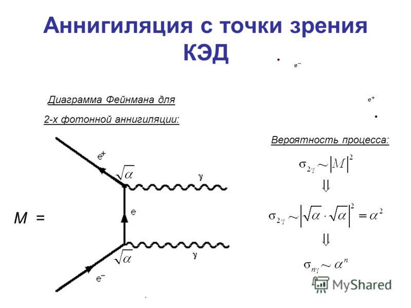 Аннигиляция с точки зрения КЭД M = Диаграмма Фейнмана для 2-х фотонной аннигиляции: Вероятность процесса: