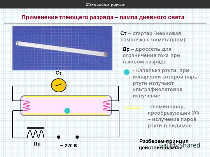 Типы газовых разрядов Применение тлеющего разряда – лампа дневного света ~ 220 В Др Ст Ст – стартер (неоновая лампочка с биметаллом) Др – дроссель для ограничения тока при газовом разряде - Капелька ртути, при испарении которой пары ртути излучают ул