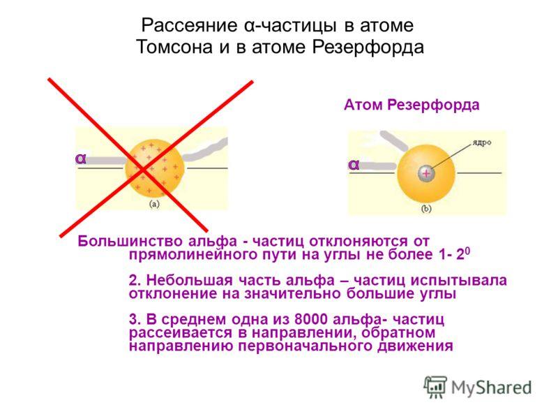 Рассеяние α-частицы в атоме Томсона и в атоме Резерфорда Атом Резерфорда ат м омсона Большинство альфа - частиц отклоняются от прямолинейного пути на углы не более 1- 2 0 2. Небольшая часть альфа – частиц испытывала отклонение на значительно большие