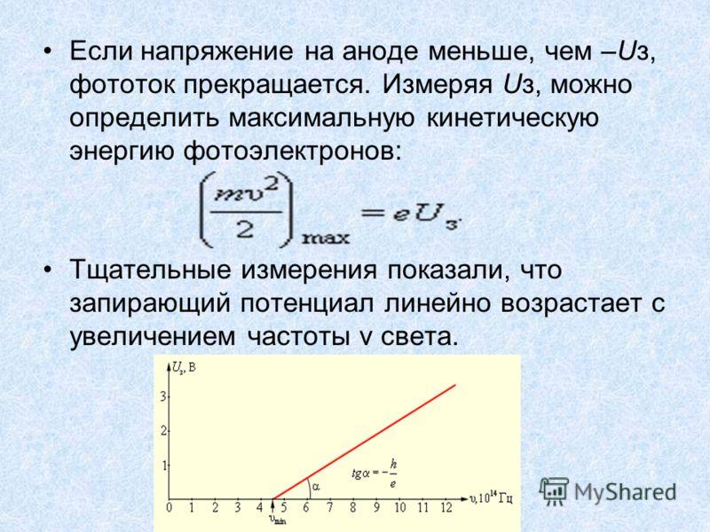Если напряжение на аноде меньше, чем –Uз, фототок прекращается. Измеряя Uз, можно определить максимальную кинетическую энергию фотоэлектронов: Тщательные измерения показали, что запирающий потенциал линейно возрастает с увеличением частоты ν света.